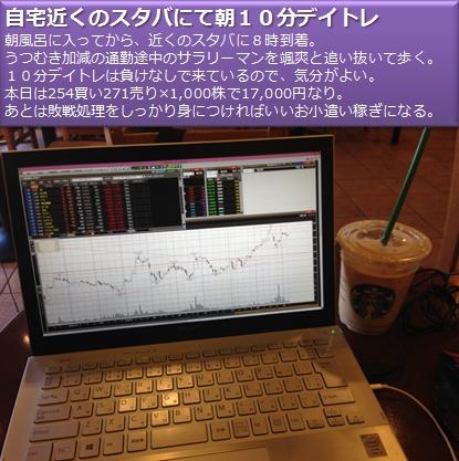 朝株トレードのデイトレ準備中