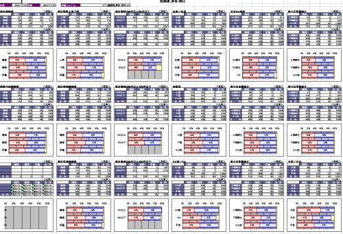 トレードシステム構築のための資料の整理